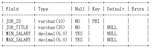 《创建SQL表练习》
