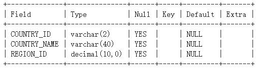《插入SQL数据练习》