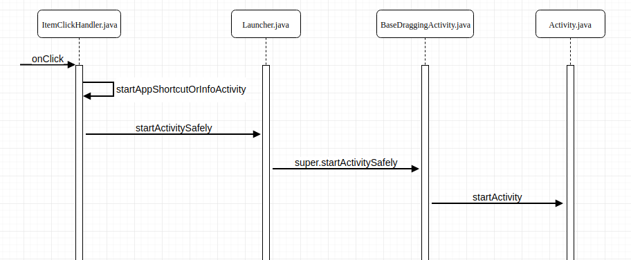 《基于Android 9之应用冷启动过程分析(一)》